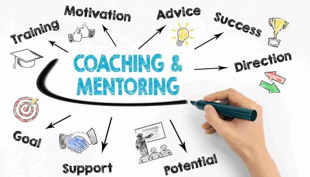 Coaching Toxic Employees Toxic Workplaces Communication Leadership Development