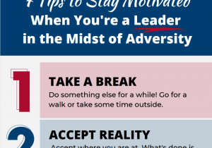 7 Tips to Stay Motivated Leading in Adversity Infographic (800 x 800 px)(1)